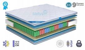Матрац - 9 зон